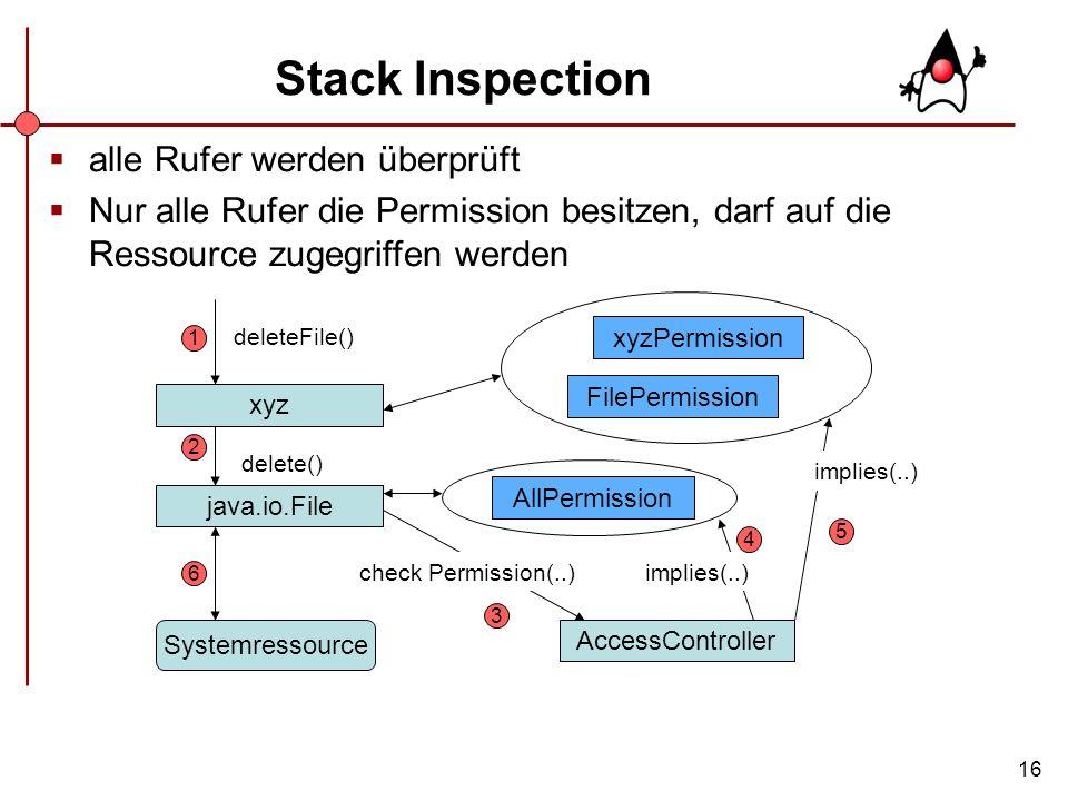 16 Stack Inspection alle Rufer werden überprüft Nur alle Rufer die Permission besitzen, darf auf die Ressource zugegriffen werden xyz java.io.File Sys