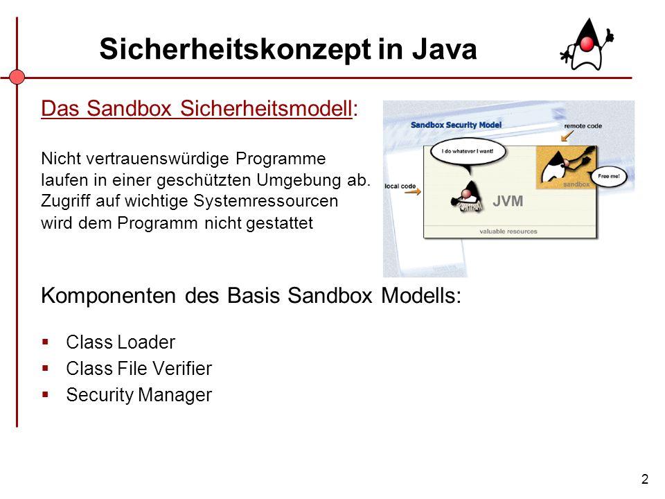 3 Ursprüngliches Sandbox Modell JDK 1.0: Das Sandkasten Sicherheitsmodell des JDK 1.0 untersagte nicht vertrauenswürdigem Applet-Code unter anderem folgende Aktionen: Lesen oder Schreiben von der lokalen Platte Netzwerkverbindung zu einem Host aufzubauen mit Ausnahme des Hosts von dem das Applet geladen wurde Einen neuen Prozess zu starten Eine neue DLL zu laden.