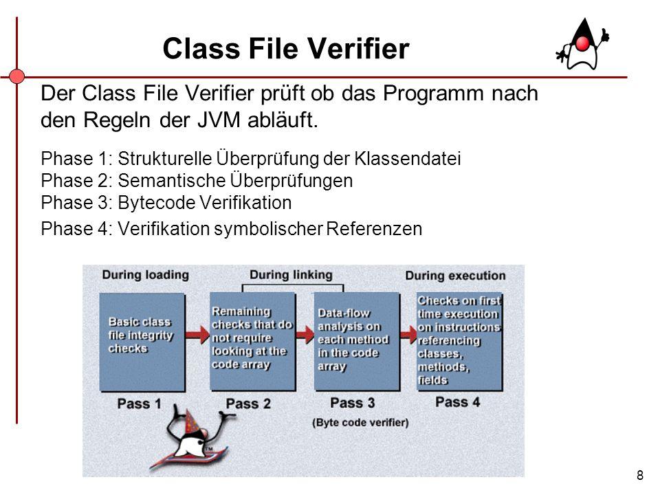 8 Class File Verifier Der Class File Verifier prüft ob das Programm nach den Regeln der JVM abläuft. Phase 1: Strukturelle Überprüfung der Klassendate