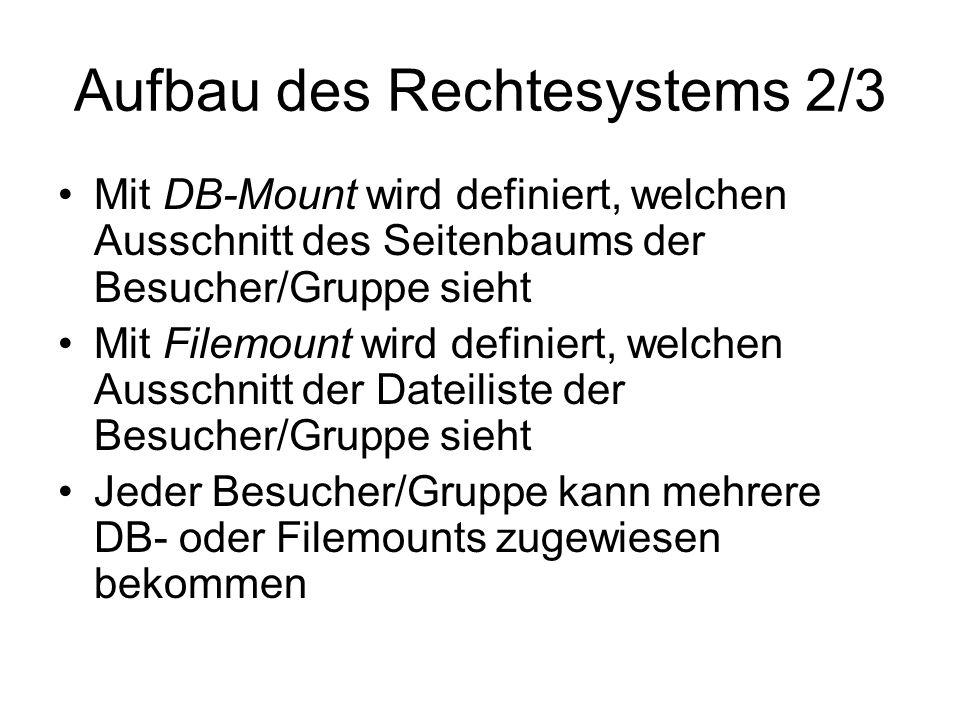 Aufbau des Rechtesystems 2/3 Mit DB-Mount wird definiert, welchen Ausschnitt des Seitenbaums der Besucher/Gruppe sieht Mit Filemount wird definiert, welchen Ausschnitt der Dateiliste der Besucher/Gruppe sieht Jeder Besucher/Gruppe kann mehrere DB- oder Filemounts zugewiesen bekommen