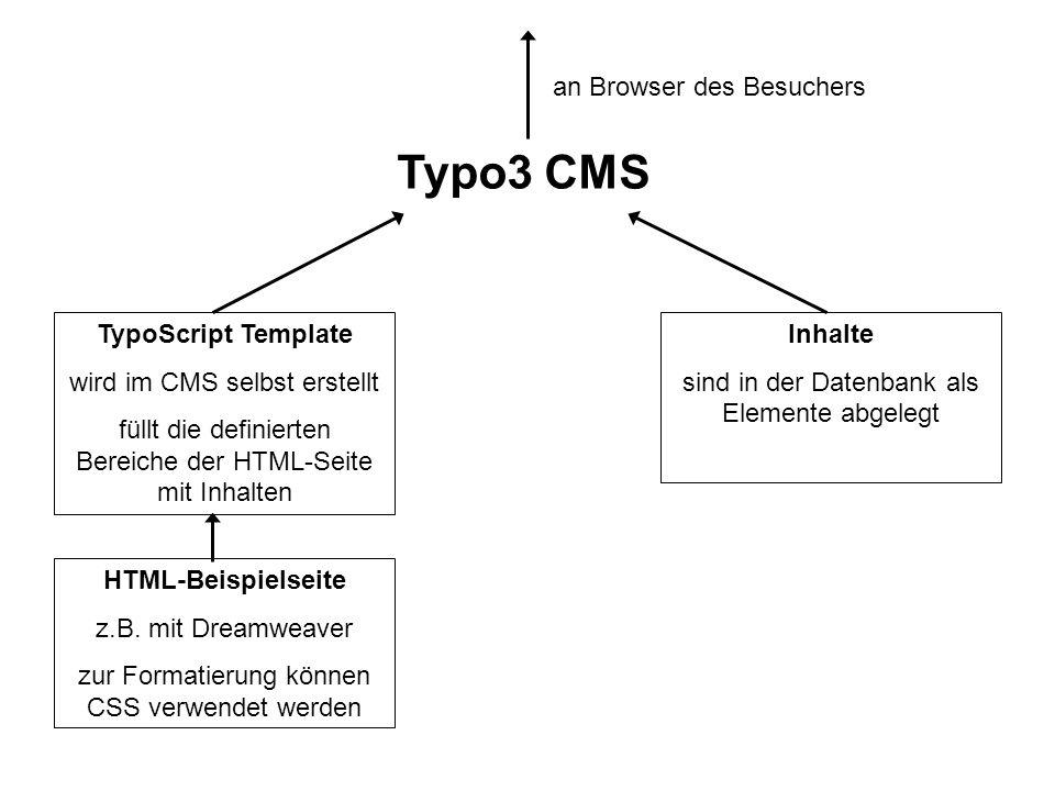 Erstellen neues Design in Typo3 1.Erstellen einer HTML-Beispielseite und upload in Bereich Dateiliste 2.Definieren der Inhaltsbereiche, an denen Typo3 später die Inhalte aus dem CMS ausgeben soll 3.Erstellen des Typo3-Templates in der CMS-eigenen Sprache TypoScript