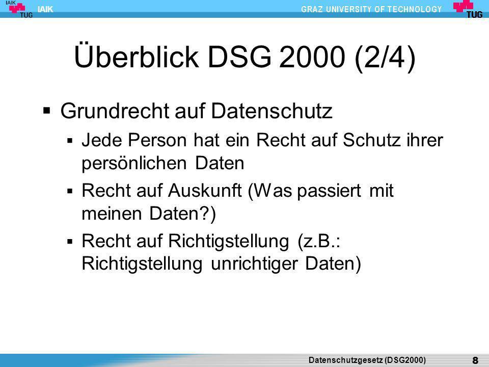 IAIK Überblick DSG 2000 (3/4) Zuständigkeit Vollziehung solcher Bundesgesetze steht dem Bund zu Räumlicher Anwendungsbereich Prinzipiell im Inland, aber auch in der EU bei Haupt- oder Zweigniederlassungen in Österreich Datenschutzgesetz (DSG2000) 9