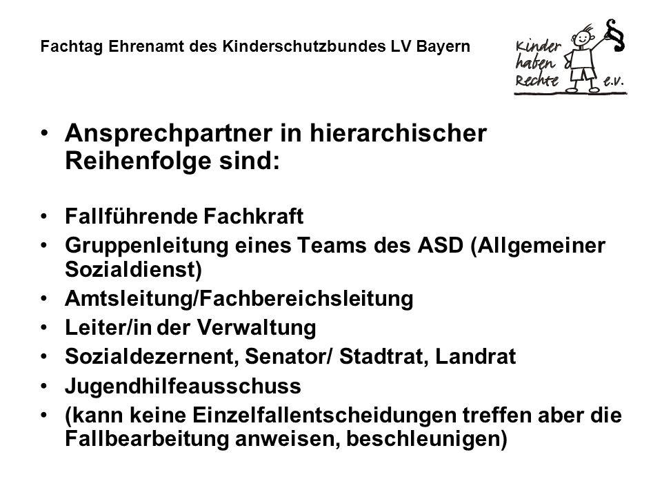 Fachtag Ehrenamt des Kinderschutzbundes LV Bayern Ansprechpartner in hierarchischer Reihenfolge sind: Fallführende Fachkraft Gruppenleitung eines Team