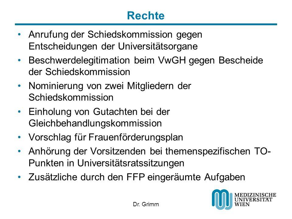 Dr. Grimm Rechte Anrufung der Schiedskommission gegen Entscheidungen der Universitätsorgane Beschwerdelegitimation beim VwGH gegen Bescheide der Schie