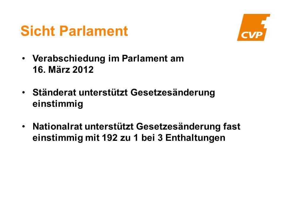 Sicht Parlament Verabschiedung im Parlament am 16.