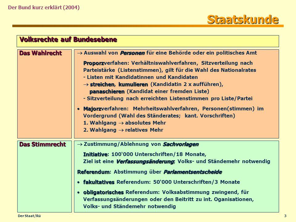 3Der Staat/Rü Der Bund kurz erklärt (2004) Volksrechte auf Bundesebene Das Wahlrecht Personen Auswahl von Personen für eine Behörde oder ein politisch
