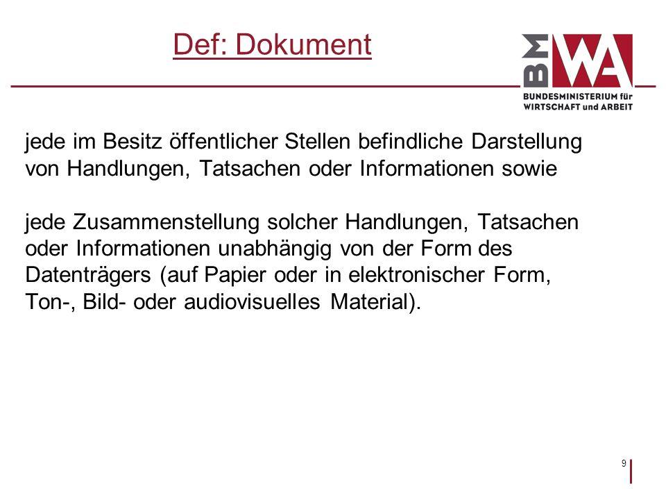9 Def: Dokument jede im Besitz öffentlicher Stellen befindliche Darstellung von Handlungen, Tatsachen oder Informationen sowie jede Zusammenstellung s