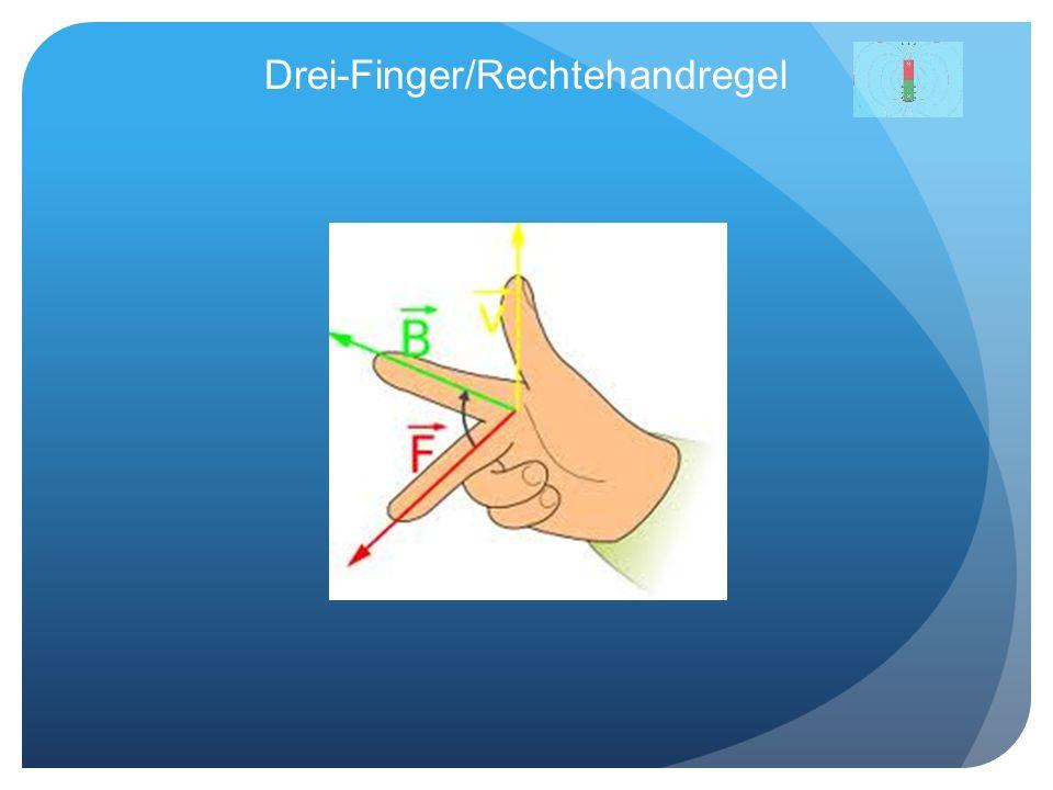 Drei-Finger/Rechtehandregel