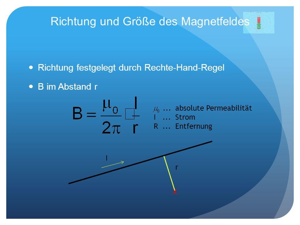 Richtung und Größe des Magnetfeldes Richtung festgelegt durch Rechte-Hand-Regel B im Abstand r... absolute Permeabilität I... Strom R... Entfernung r