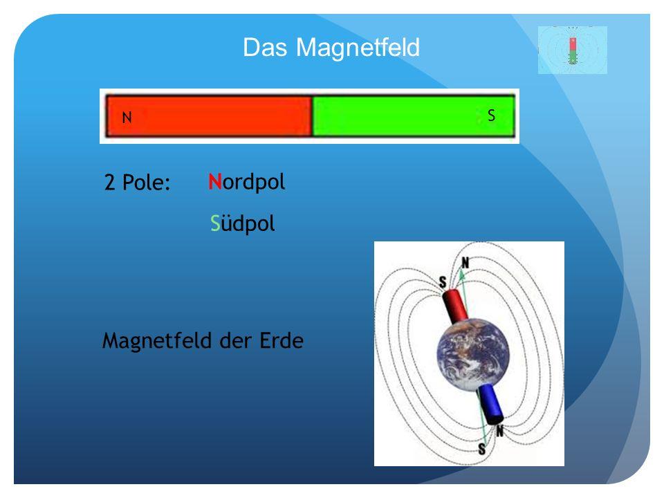 Magnetarten natürlicher Magnetismus: künstlicher Magnetismus: - Magnesia: antike Stadt in Kleinasien - stromdurchflossener Leiter/Spule