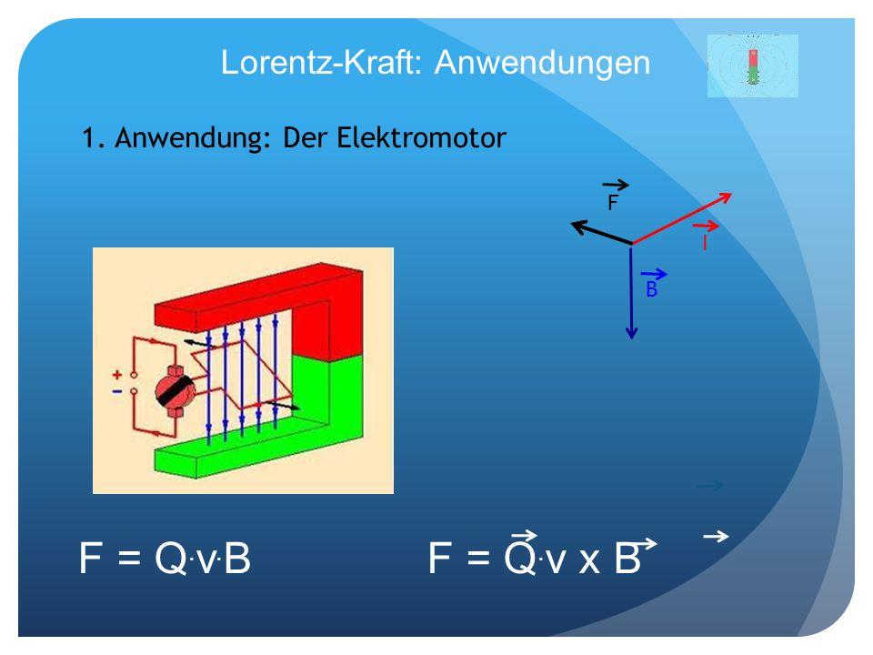 Lorentz-Kraft: Anwendungen F = Q. v. BF = Q. v x B 1. Anwendung: Der Elektromotor I F B