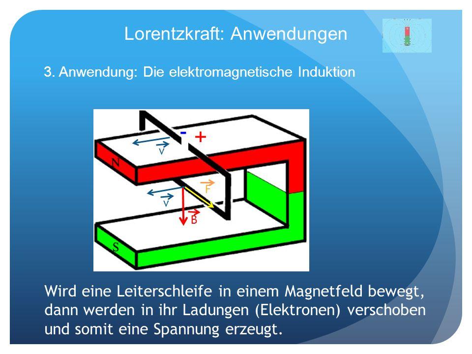 Lorentzkraft: Anwendungen 3. Anwendung: Die elektromagnetische Induktion B v v F + - Wird eine Leiterschleife in einem Magnetfeld bewegt, dann werden