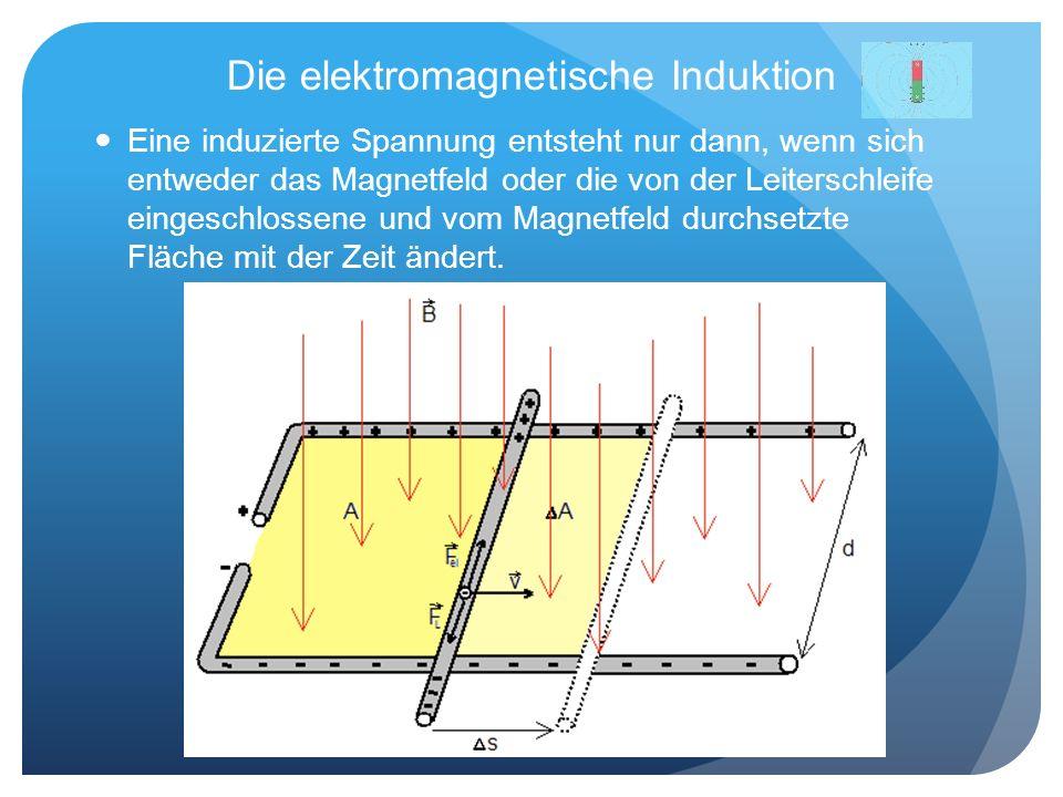 Die elektromagnetische Induktion Eine induzierte Spannung entsteht nur dann, wenn sich entweder das Magnetfeld oder die von der Leiterschleife eingesc