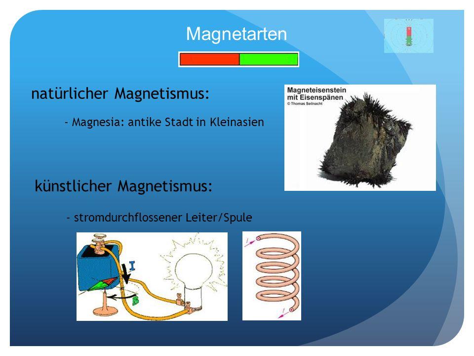Richtung und Größe des Magnetfeldes Richtung festgelegt durch Rechte-Hand-Regel B im Abstand r...
