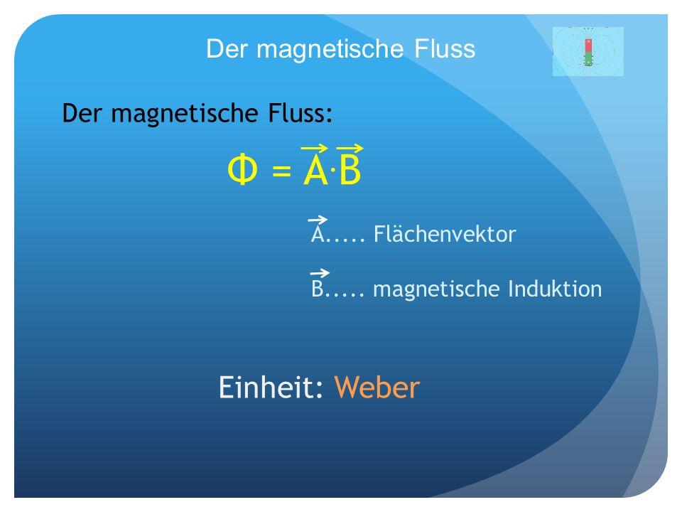 Der magnetische Fluss Φ = A. B A..... Flächenvektor B..... magnetische Induktion Der magnetische Fluss: Einheit: Weber