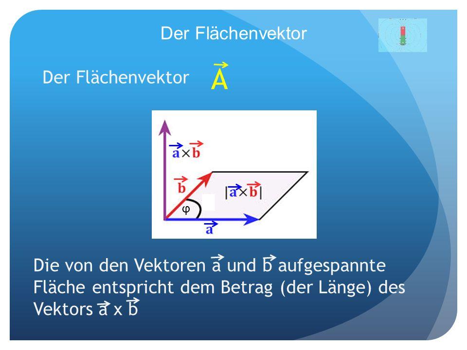 Der Flächenvektor A φ Die von den Vektoren a und b aufgespannte Fläche entspricht dem Betrag (der Länge) des Vektors a x b