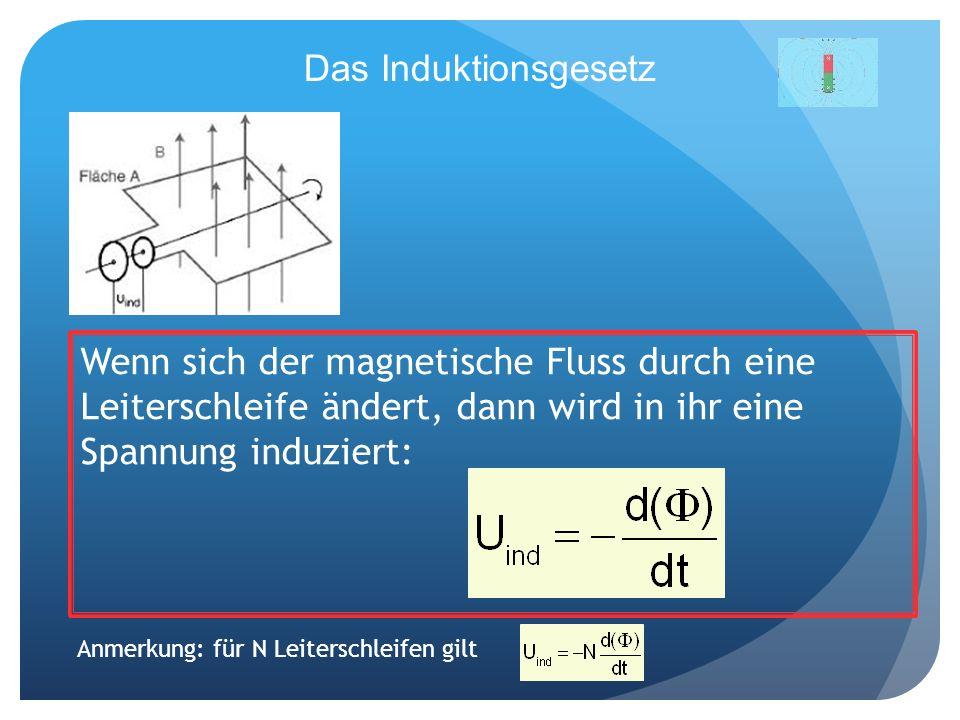 Das Induktionsgesetz Wenn sich der magnetische Fluss durch eine Leiterschleife ändert, dann wird in ihr eine Spannung induziert: Anmerkung: für N Leit