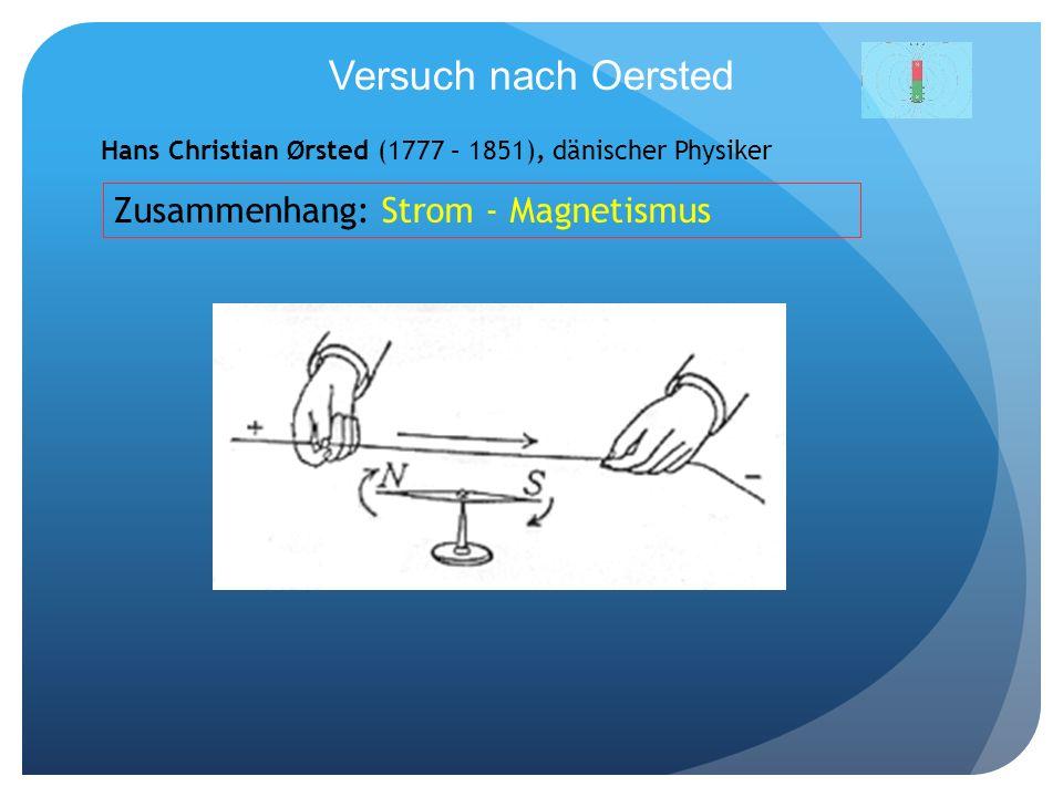 Lorentz-Kraft - Gesetz Kräftepaar erzeugt ein Drehmoment Leiterschleife F1 F2