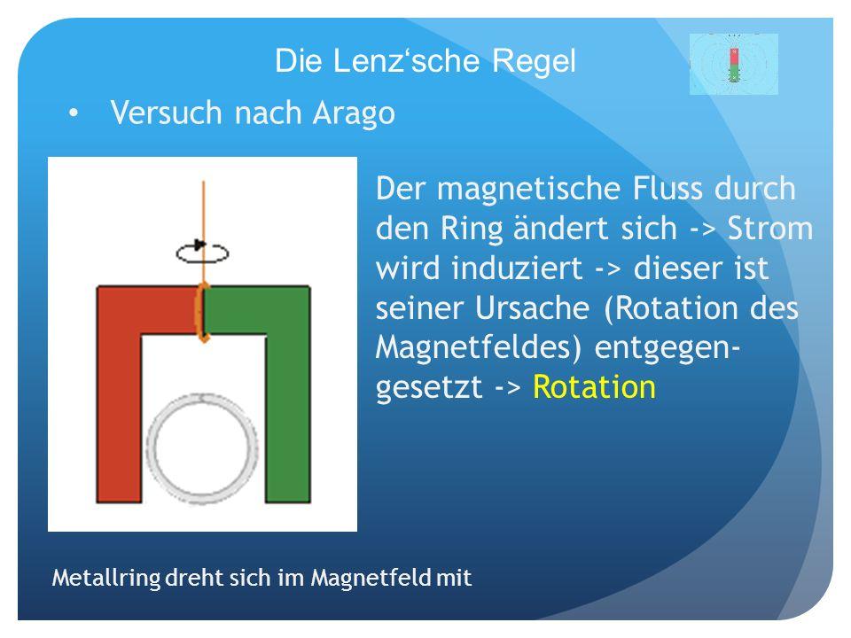Die Lenzsche Regel Versuch nach Arago Metallring dreht sich im Magnetfeld mit Der magnetische Fluss durch den Ring ändert sich -> Strom wird induziert