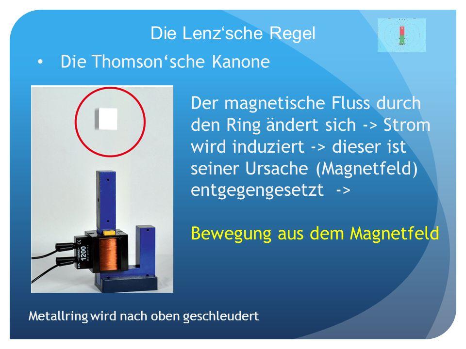 Die Lenzsche Regel Die Thomsonsche Kanone Der magnetische Fluss durch den Ring ändert sich -> Strom wird induziert -> dieser ist seiner Ursache (Magne
