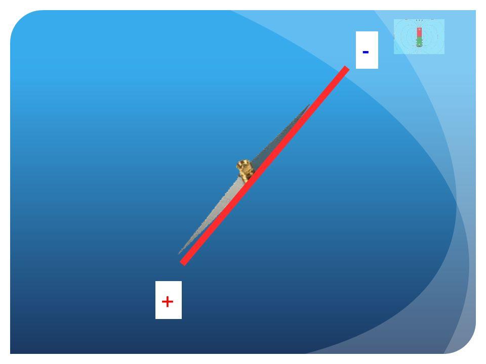 Die Lenzsche Regel Versuch nach Arago Metallring dreht sich im Magnetfeld mit Der magnetische Fluss durch den Ring ändert sich -> Strom wird induziert -> dieser ist seiner Ursache (Rotation des Magnetfeldes) entgegen- gesetzt -> Rotation