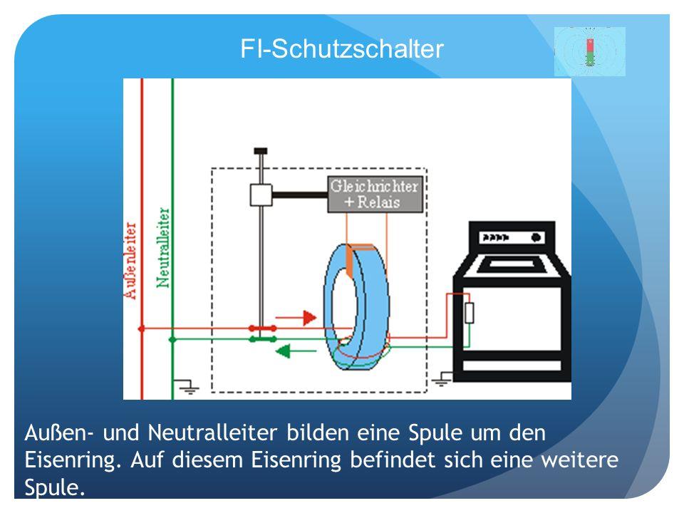 FI-Schutzschalter Außen- und Neutralleiter bilden eine Spule um den Eisenring. Auf diesem Eisenring befindet sich eine weitere Spule.