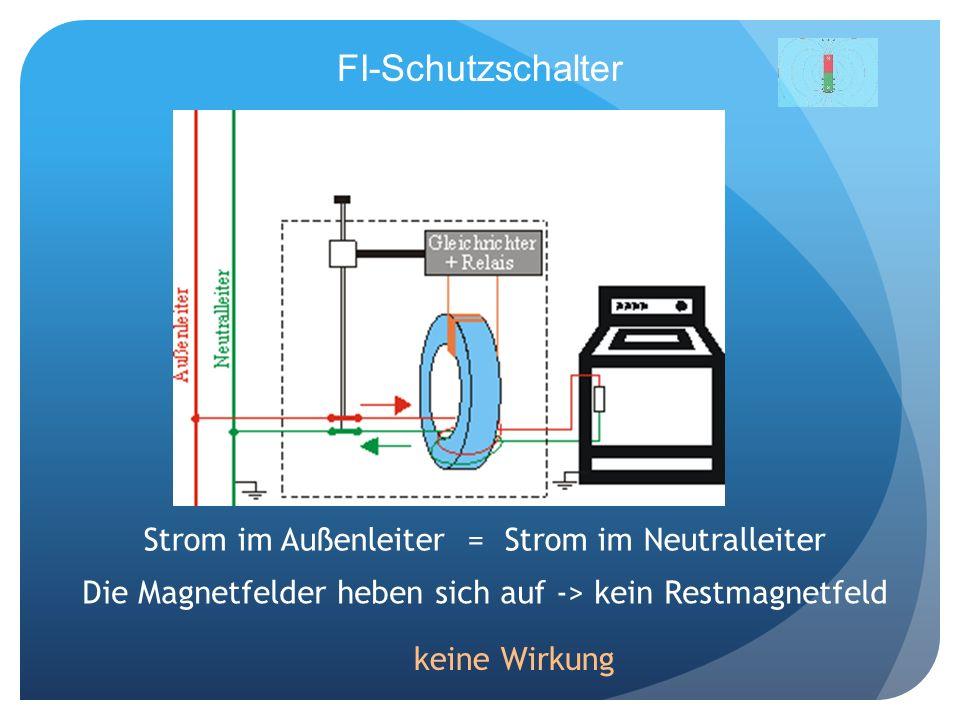 FI-Schutzschalter Strom im Außenleiter = Strom im Neutralleiter Die Magnetfelder heben sich auf -> kein Restmagnetfeld keine Wirkung
