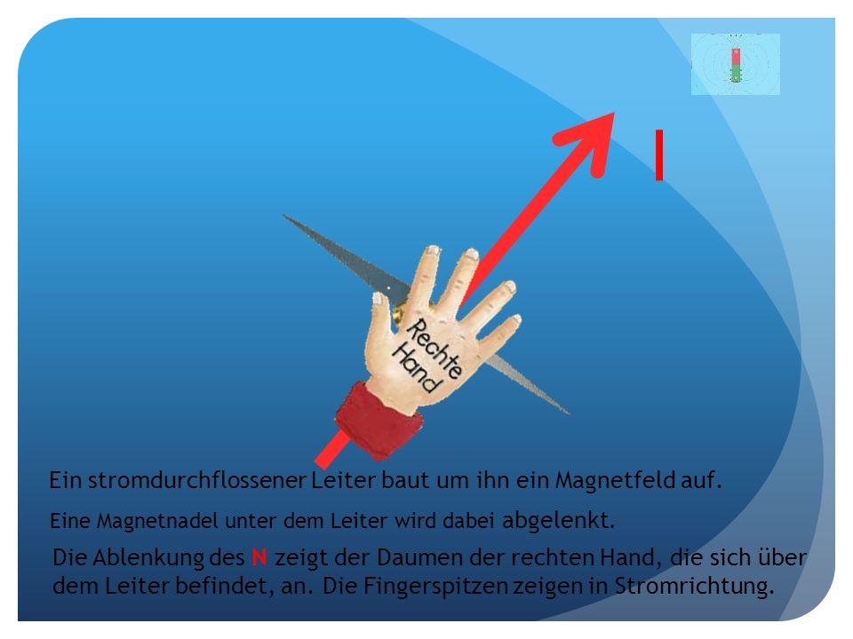 Das Induktionsgesetz Wenn sich der magnetische Fluss durch eine Leiterschleife ändert, dann wird in ihr eine Spannung induziert: Anmerkung: für N Leiterschleifen gilt