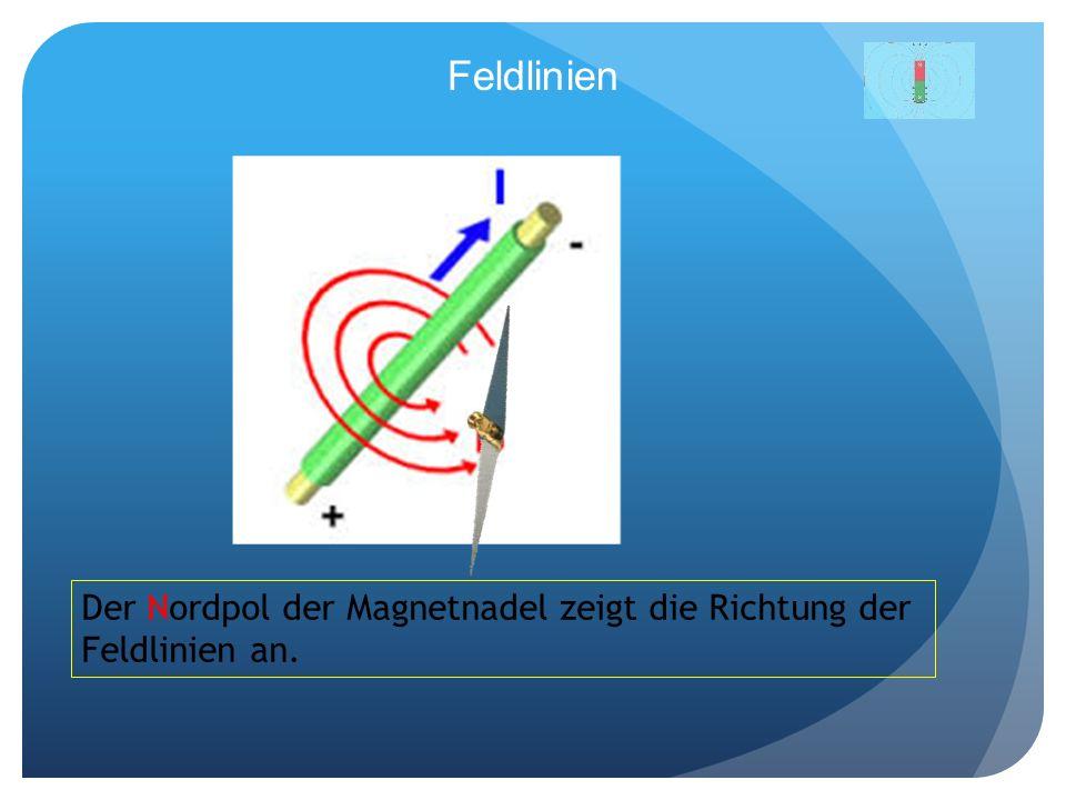 Verlauf der magnetischen Feldlinien N S