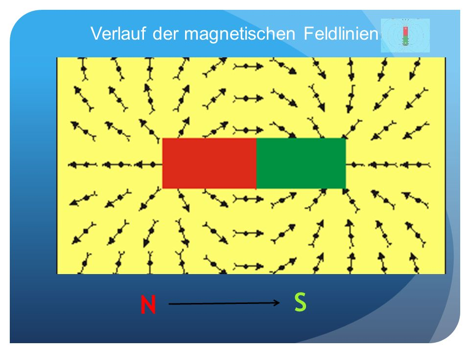 Magnetfeld um einen stromdurchflossenen Leiter Wenn man mit der rechten Hand einen stromdurch- flossenen Leiter so umfasst, dass der Daumen in Strom richtung zeigt, dann zeigen die Fingerspitzen die Richtung der magnetischen Feldlinien an.