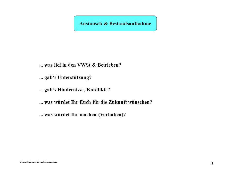 h:eigenedateien:graphik.wandzeitungrassismus 5 Austausch & Bestandsaufnahme... was lief in den VWSt & Betrieben?... gabs Unterstützung?... gabs Hinder
