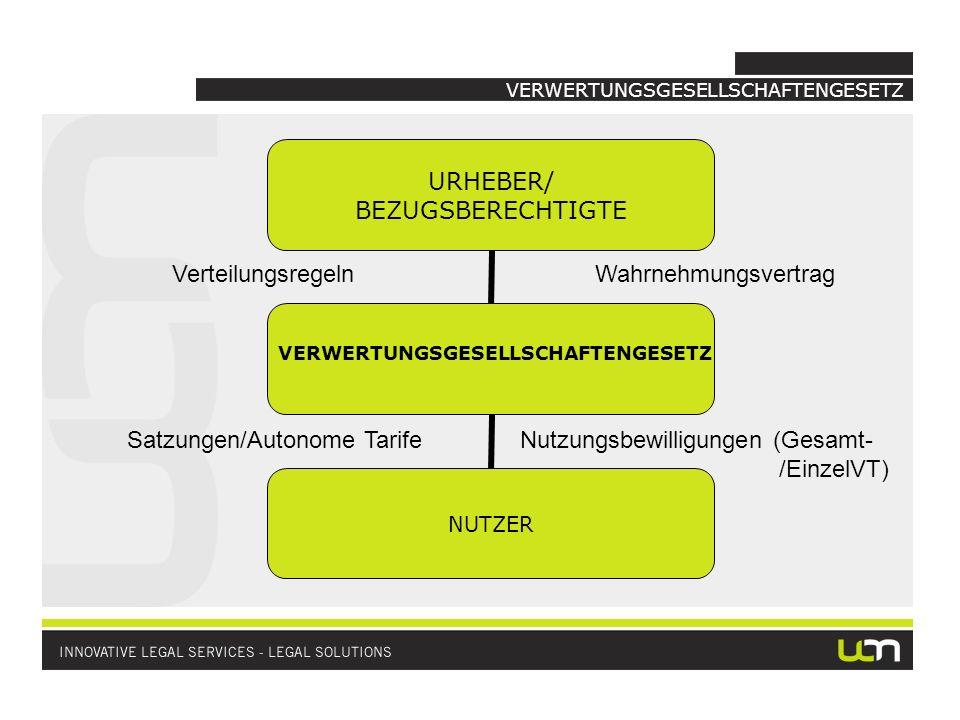 VERWERTUNGSGESELLSCHAFTENGESETZ URHEBER/ BEZUGSBERECHTIGTE NUTZER VERWERTUNGSGESELLSCHAFTENGESETZ VerteilungsregelnWahrnehmungsvertrag Satzungen/Auton