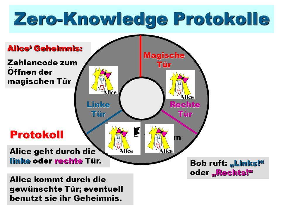 Was ist Zero-Knowledge.