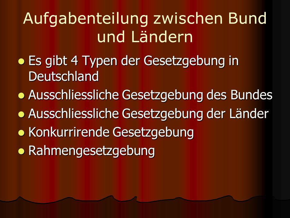 Aufgabenteilung zwischen Bund und Ländern Es gibt 4 Typen der Gesetzgebung in Deutschland Es gibt 4 Typen der Gesetzgebung in Deutschland Ausschliessl
