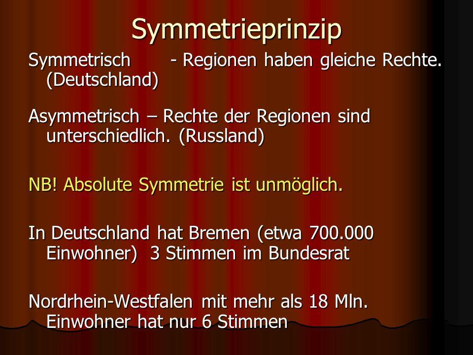 Symmetrieprinzip Symmetrisch- Regionen haben gleiche Rechte. (Deutschland) Asymmetrisch – Rechte der Regionen sind unterschiedlich. (Russland) NB! Abs