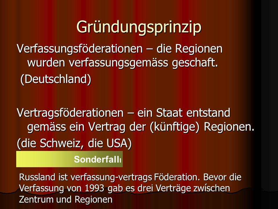 Gründungsprinzip Verfassungsföderationen – die Regionen wurden verfassungsgemäss geschaft. (Deutschland) (Deutschland) Vertragsföderationen – ein Staa
