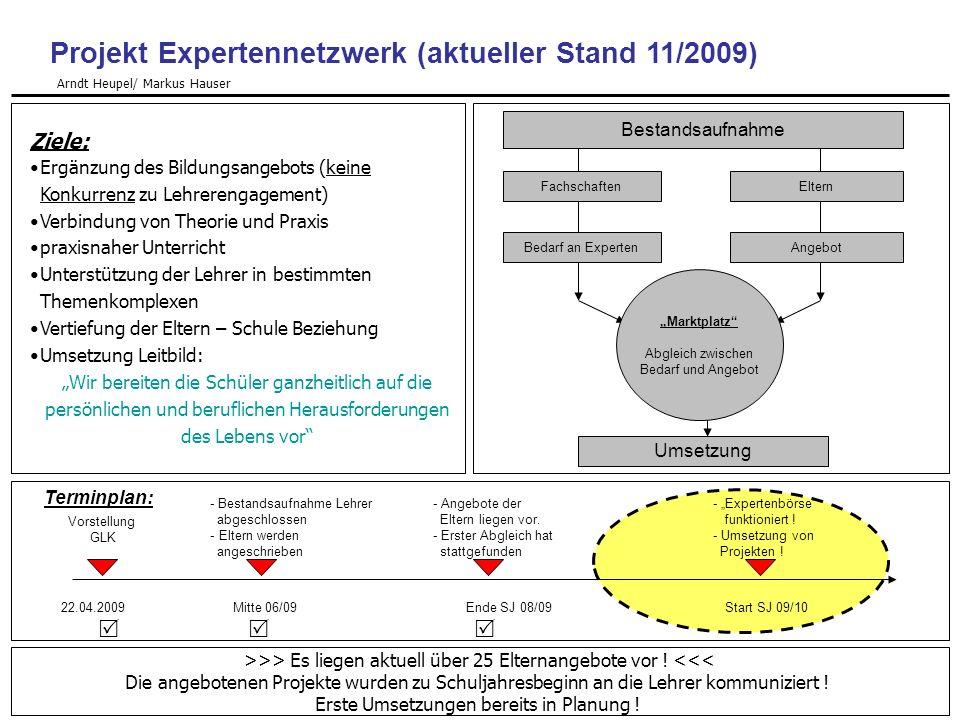 Projekt Expertennetzwerk (aktueller Stand 11/2009) Ziele: Ergänzung des Bildungsangebots (keine Konkurrenz zu Lehrerengagement) Verbindung von Theorie