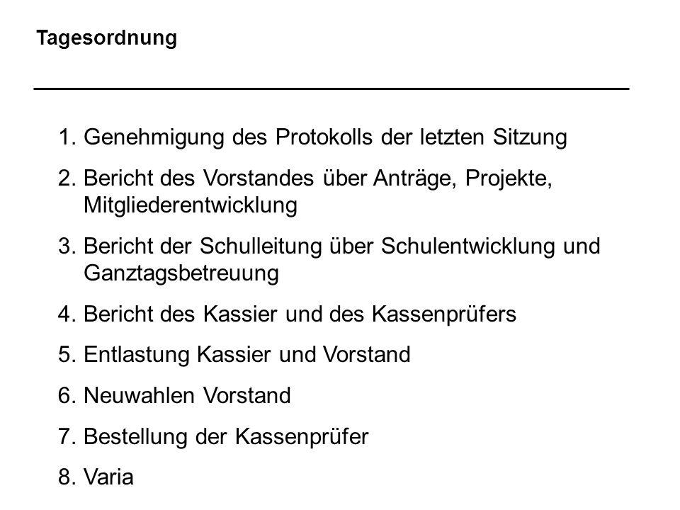 Tagesordnung 1.Genehmigung des Protokolls der letzten Sitzung 2.Bericht des Vorstandes über Anträge, Projekte, Mitgliederentwicklung 3.Bericht der Sch