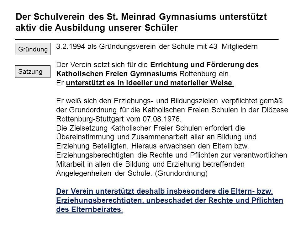 Der Schulverein des St. Meinrad Gymnasiums unterstützt aktiv die Ausbildung unserer Schüler 3.2.1994 als Gründungsverein der Schule mit 43 Mitgliedern