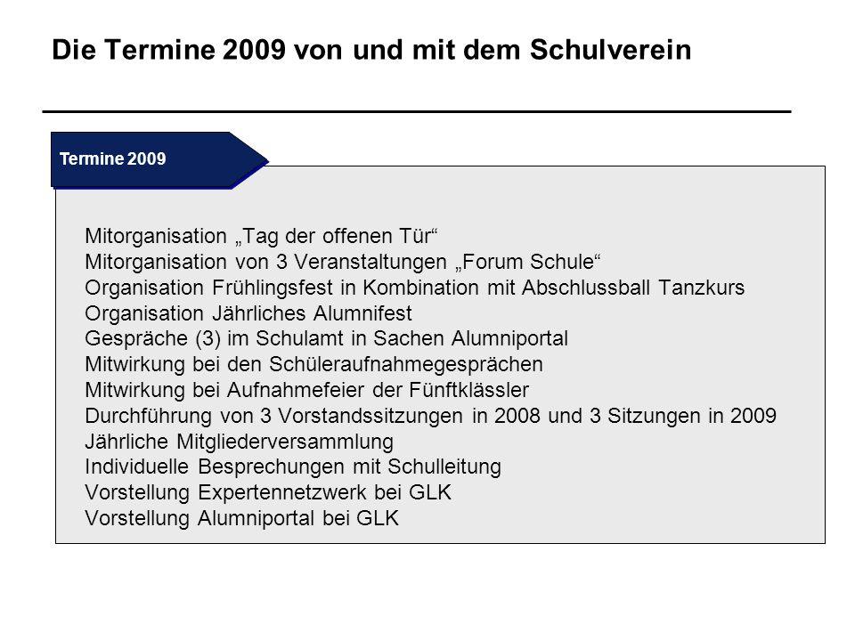 Die Termine 2009 von und mit dem Schulverein Mitorganisation Tag der offenen Tür Mitorganisation von 3 Veranstaltungen Forum Schule Organisation Frühl