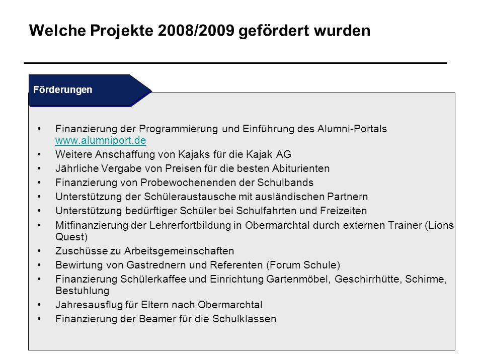 Welche Projekte 2008/2009 gefördert wurden Finanzierung der Programmierung und Einführung des Alumni-Portals www.alumniport.de www.alumniport.de Weite