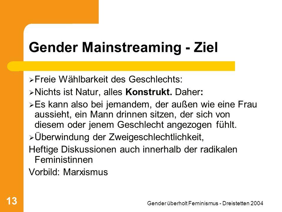 Gender überholt Feminismus - Dreistetten 2004 13 Gender Mainstreaming - Ziel Freie Wählbarkeit des Geschlechts: Nichts ist Natur, alles Konstrukt. Dah
