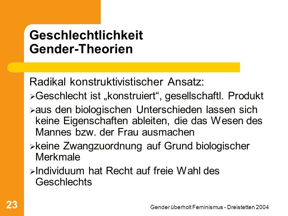 Gender überholt Feminismus - Dreistetten 2004 23 Geschlechtlichkeit Gender-Theorien Radikal konstruktivistischer Ansatz: Geschlecht ist konstruiert, gesellschaftl.