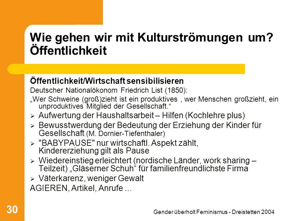 Gender überholt Feminismus - Dreistetten 2004 30 Wie gehen wir mit Kulturströmungen um? Öffentlichkeit Öffentlichkeit/Wirtschaft sensibilisieren Deuts