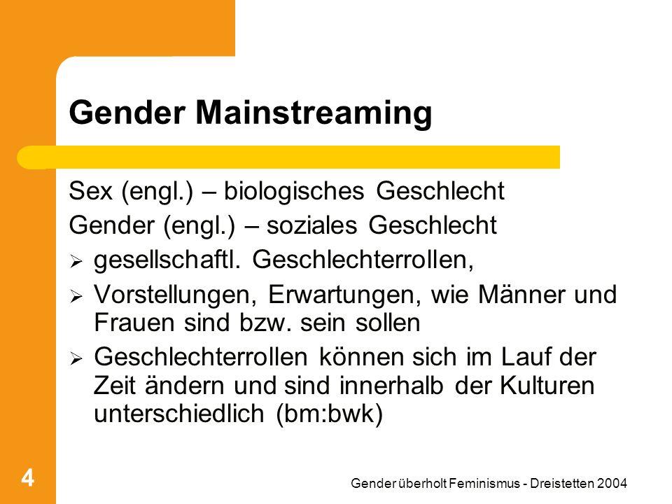 Gender überholt Feminismus - Dreistetten 2004 4 Gender Mainstreaming Sex (engl.) – biologisches Geschlecht Gender (engl.) – soziales Geschlecht gesell