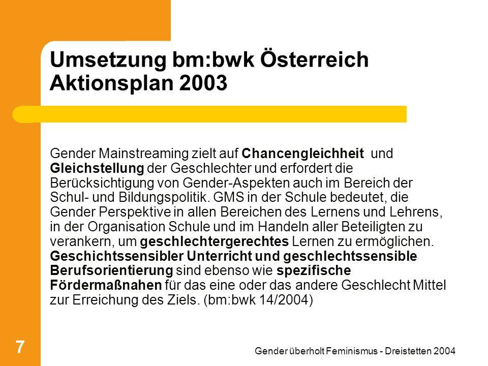Gender überholt Feminismus - Dreistetten 2004 7 Umsetzung bm:bwk Österreich Aktionsplan 2003 Gender Mainstreaming zielt auf Chancengleichheit und Gleichstellung der Geschlechter und erfordert die Berücksichtigung von Gender-Aspekten auch im Bereich der Schul- und Bildungspolitik.