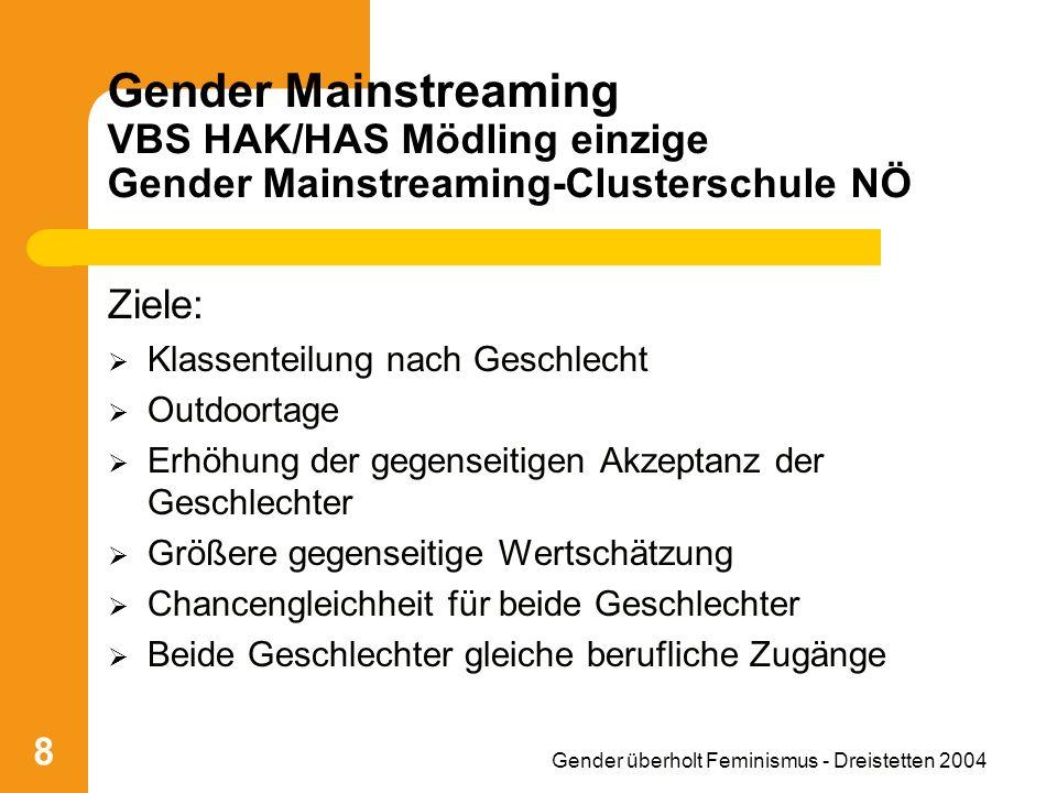 Gender überholt Feminismus - Dreistetten 2004 8 Gender Mainstreaming VBS HAK/HAS Mödling einzige Gender Mainstreaming-Clusterschule NÖ Ziele: Klassent