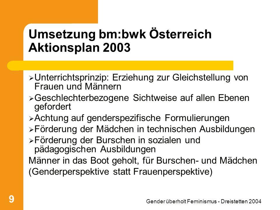 Gender überholt Feminismus - Dreistetten 2004 10 Umsetzung bm:bwk Österreich Aktionsplan 2003 … Es sollen weder Mädchen zu Buben noch Buben zu Mädchen gemacht oder Defizite der Mädchen oder der Burschen ausgeglichen werden, um sie der Norm des jeweils anderen Geschlechtes anzupassen.