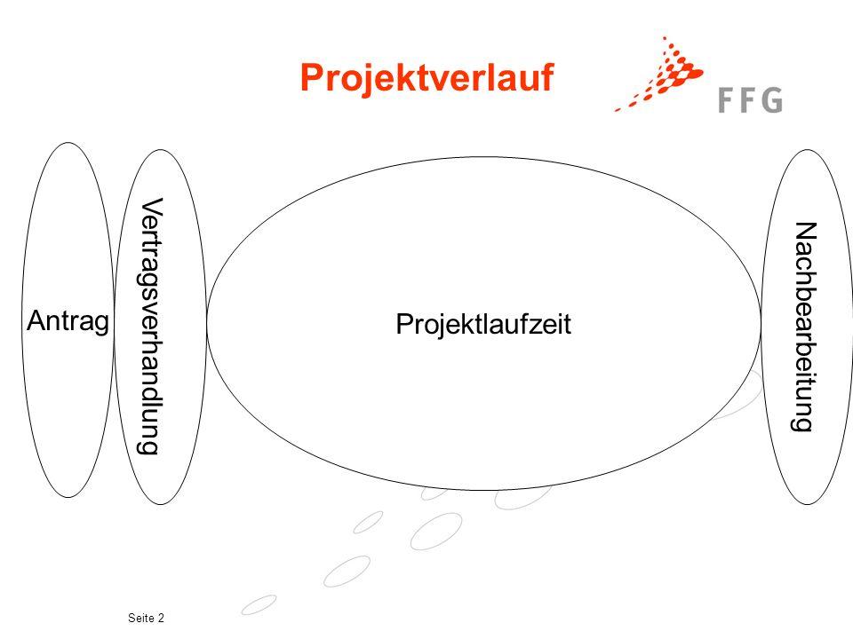 Besonderheiten von Konsortialverträgen in RP6-Projekten Bettina Asamer FFG, Europäische und Internationale Programme e-mail: Bettina.Asamer@ffg.at,Tel.: 057755 4402