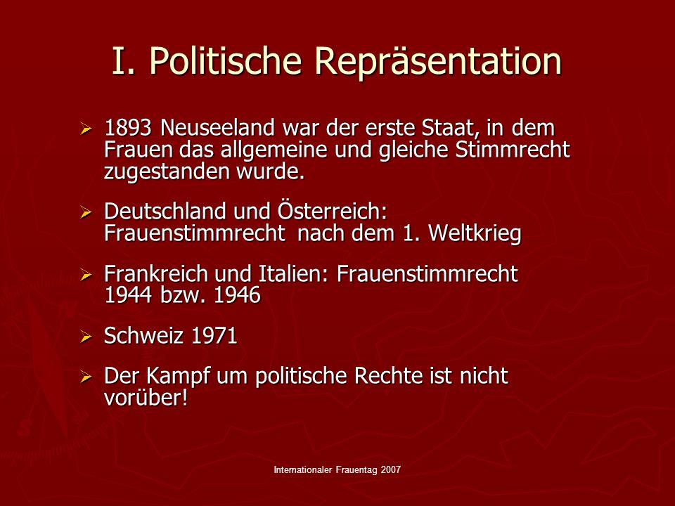 Internationaler Frauentag 2007 I. Politische Repräsentation 1893 Neuseeland war der erste Staat, in dem Frauen das allgemeine und gleiche Stimmrecht z